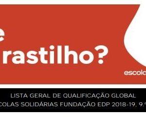 """Projeto """"Escolas Solidárias 2019"""" (Fundação EDP): Das Letras para a Arte"""
